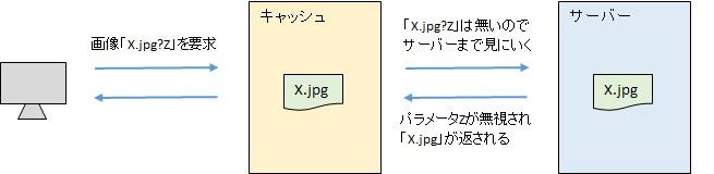 js_cache2
