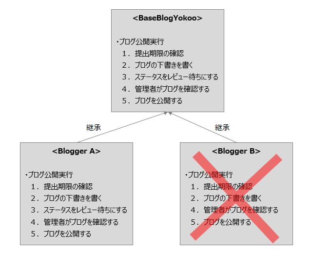 design_pattern_2